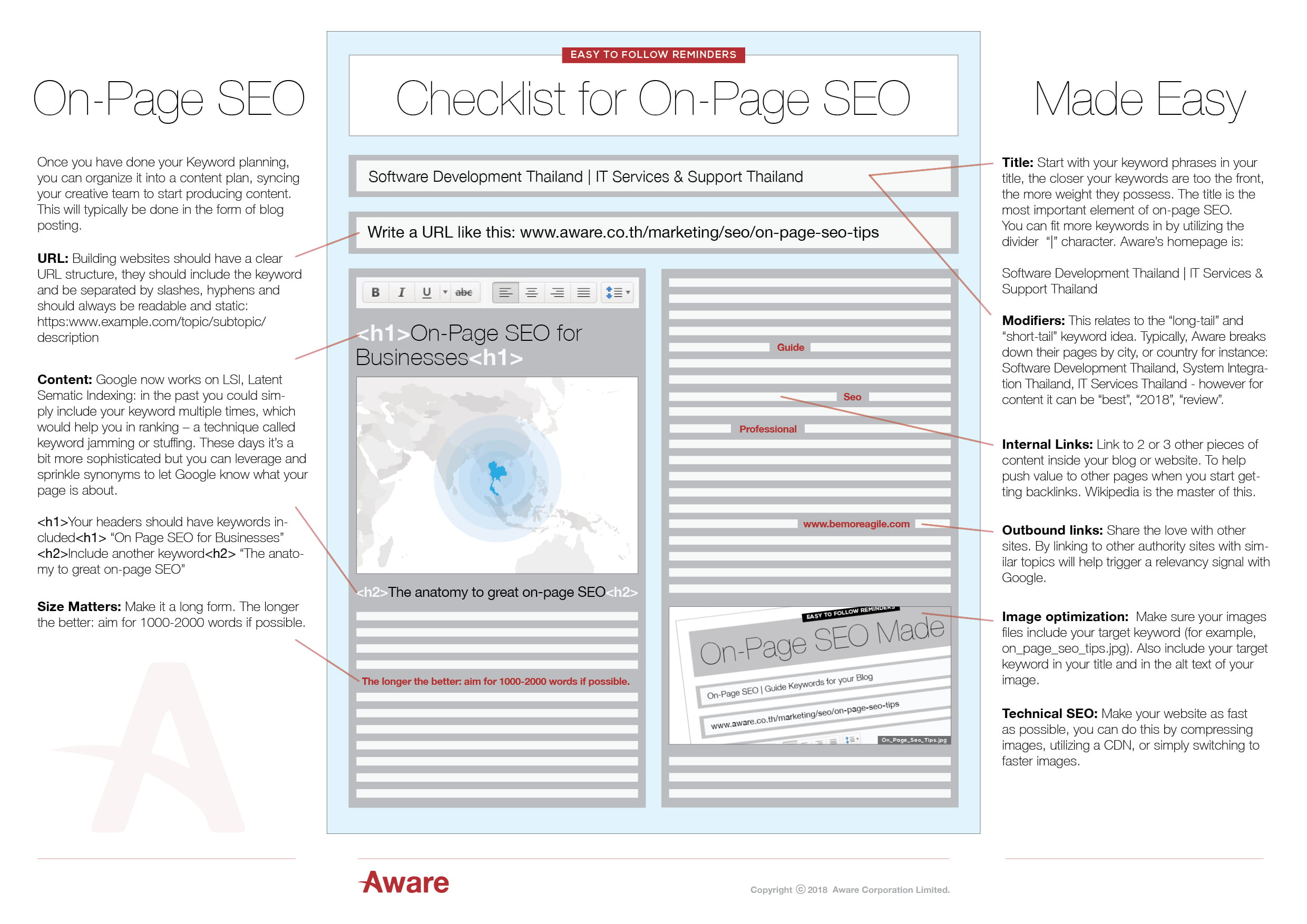 The On Page SEO Infographic ATB3